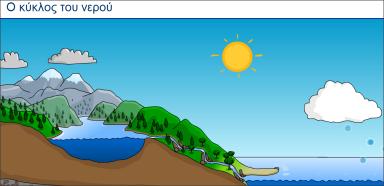 κάνε κλικ για τον κύκλο του νερού
